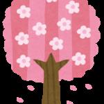 妙見山公園の桜2018の見頃や開花時期は?ライトアップ情報も!